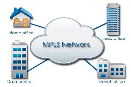 OfficeWan (MPLS L3VPN)