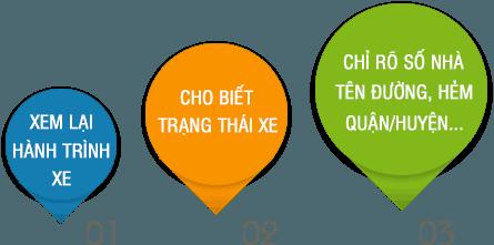 lắp đặt thiết bị Định Vị Xe Máy Viettel Biên Hòa