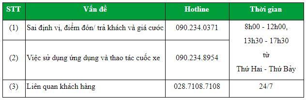 [Grab] Số hotline hỗ trợ